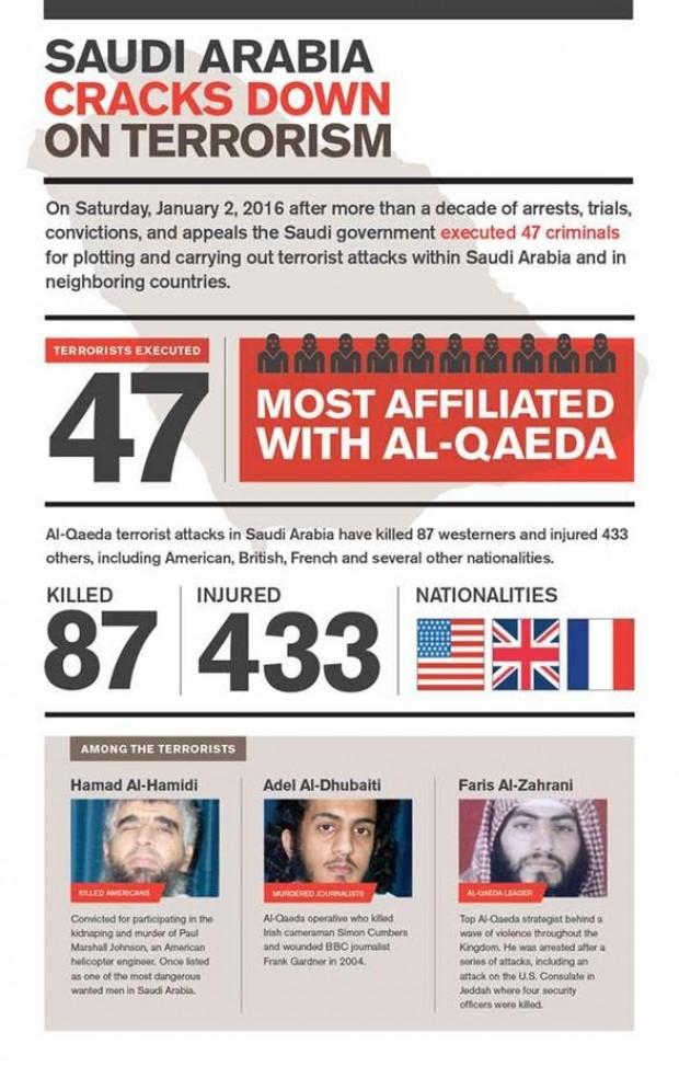SaudiExecutions