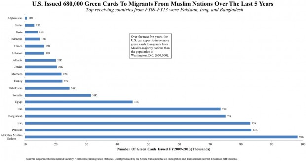 (Senate Subcommittee on Immigration and the National Interest)