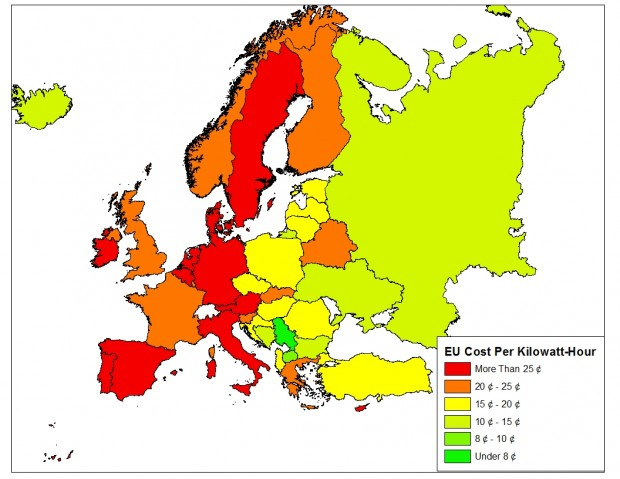 Source: Data from Eurostat 2013