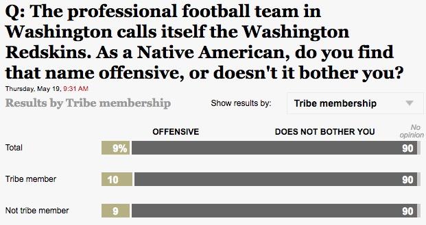 (Washington Post)