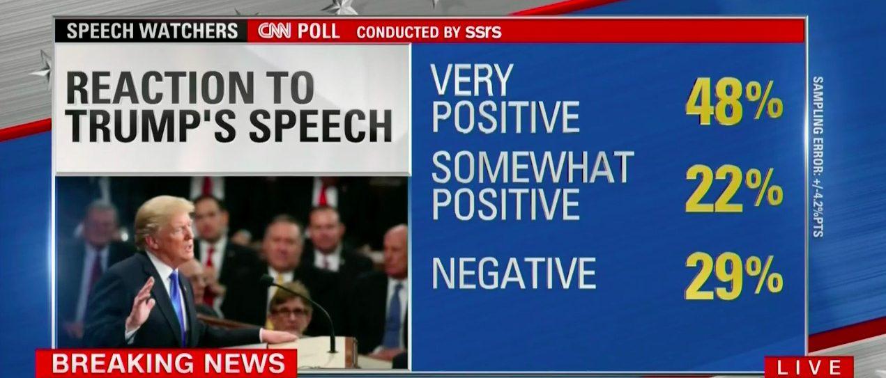 Screen Shot CNN Poll (Jan 30, 2018)