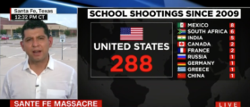 CNN Claims 288 School Shootings Since 2009