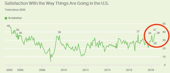 Photo: Screenshot/Gallup