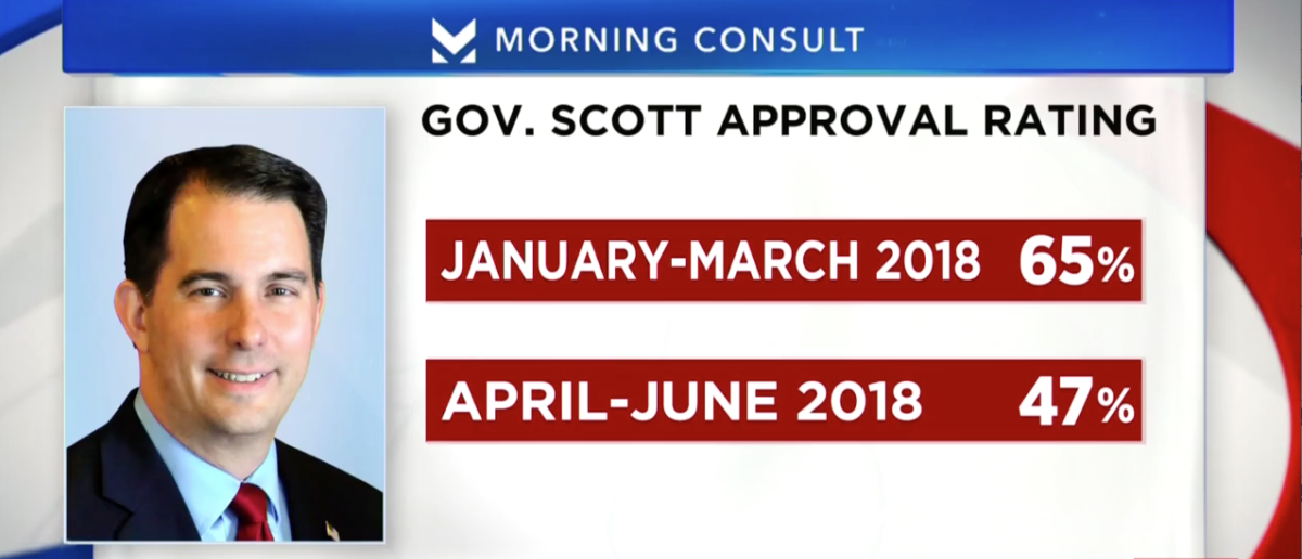 MSNBC Incorrectly Calls Scott Walker The Governor Of Vermont