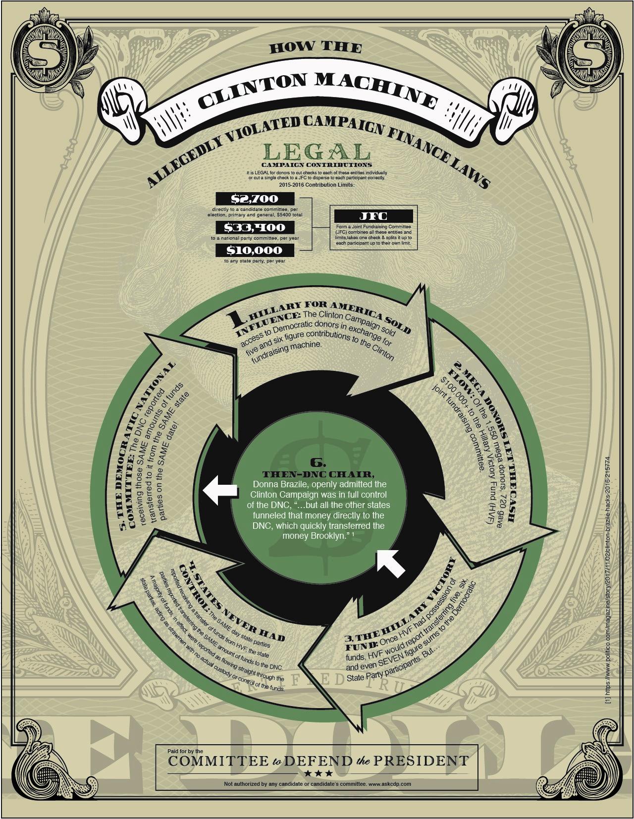 Info Graphic by Dan Backer