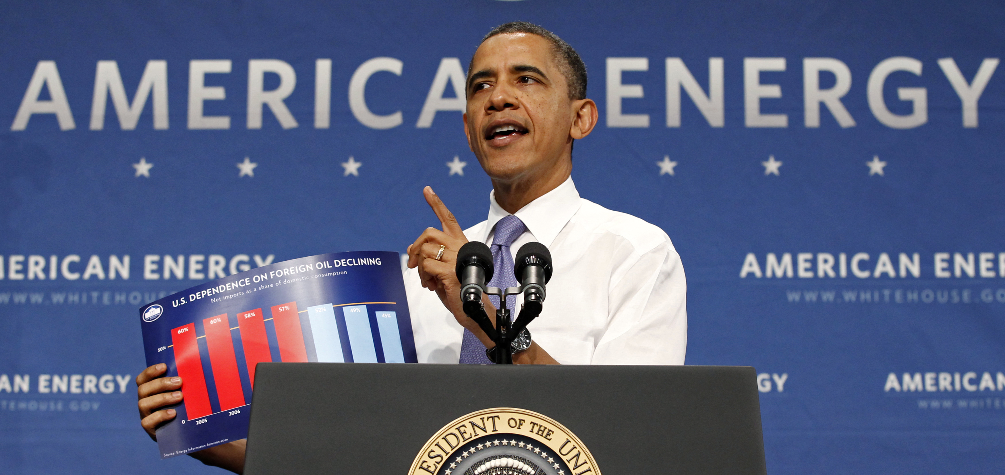U.S. President Barack Obama holds a chart showing declining U.S. dependence on foreign oil as he speaks about energy during a visit to Nashua Community College in Nashua