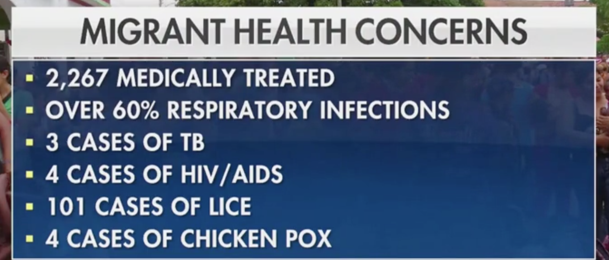 Tijuana Health Department releases treatment numbers on migrant caravan./Screen Shot/Fox News