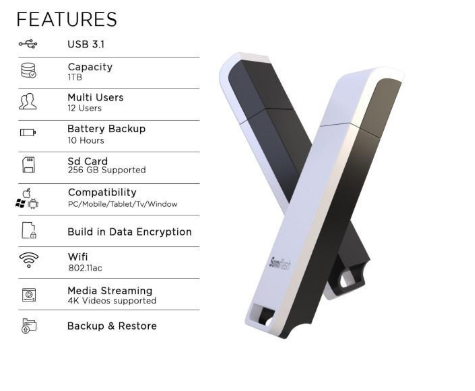 The Somiflash features industry-leading data storage specs