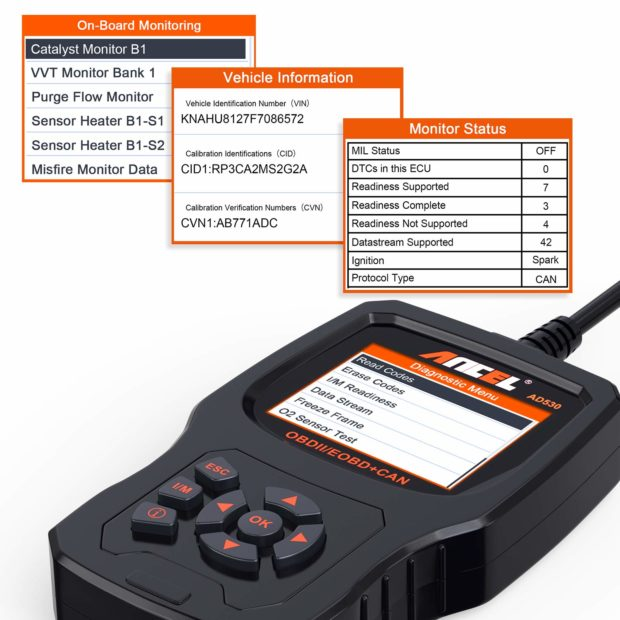 Advanced Statistics and information on all of your vehicles vital systems (Photo via Amazon)
