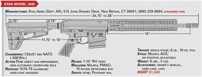Gun Test: Stag Model 10SL Rifle | The Daily Caller