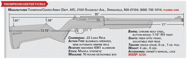 Gun Test: Thompson/Center T/CR22 Rifle | The Daily Caller