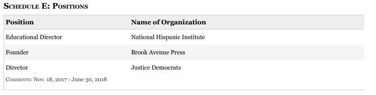 Outside Positions held by Ocasio-Cortez (Screenshot / Ocasio-Cortez New Member Financial Disclosure)