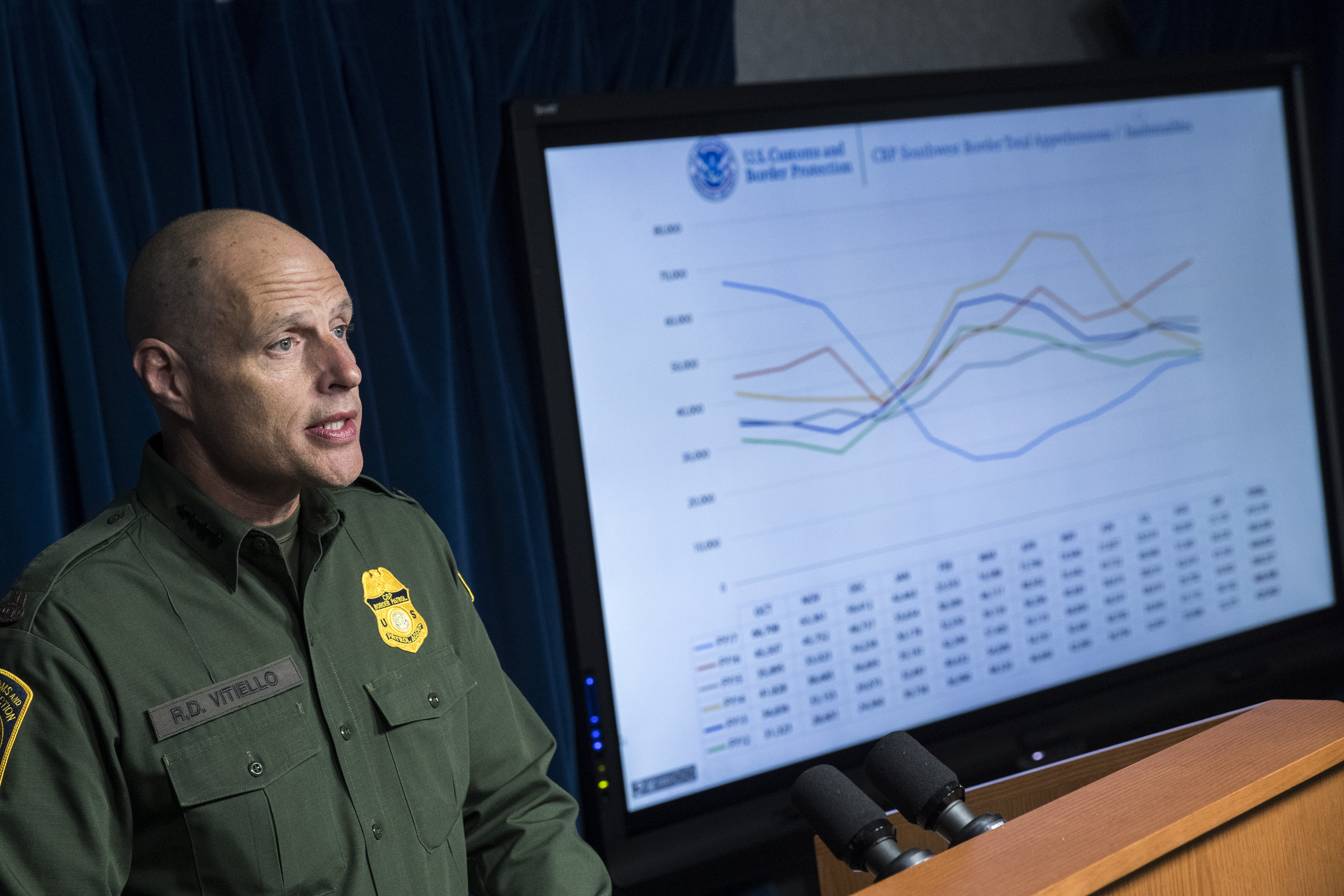 Homeland Security Dep't Holds Press Conf. On Border Security And Nat'l Security