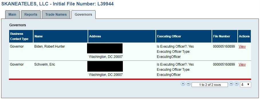 Hunter Biden and Eric Schwerin serve as directors for Skaneateles, LLC, the business entity which holds Hunter Biden's 10% stake in BHR Partners in China. Addresses redacted. (D.C. Department of Consumer and Regulatory Affairs / Screenshot)