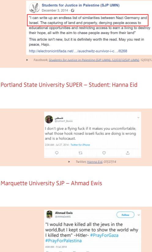 BDS tweets from 'The New Anti-Semites' report / Zachor Legal Insitute