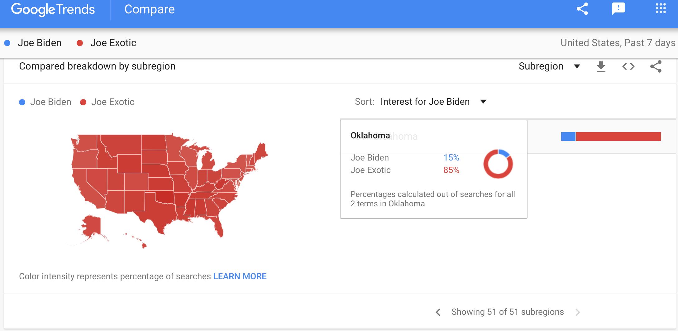 Screenshot/Google Trends