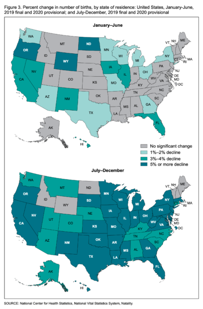 Percent change in number of births, by state of residence: United States, January-June, 2019 final and 2020 provisional; and July-December, 2019 final and 2020 provisional (NCHS / CDC)